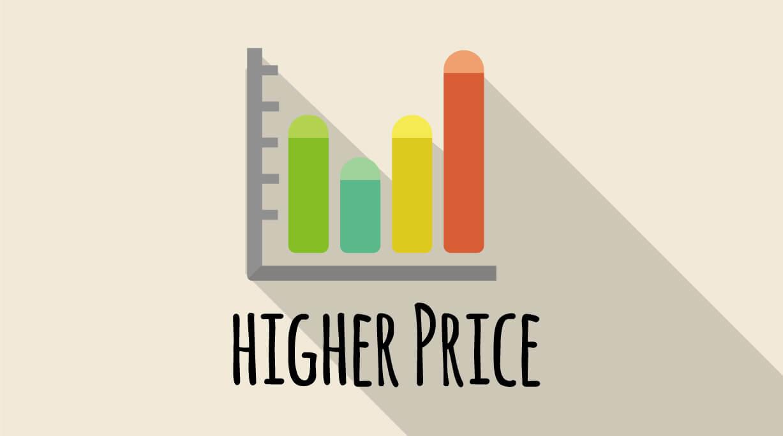2019年から値上げラッシュ!!食料品や飲料メーカーまとめ&一覧のアイキャッチ